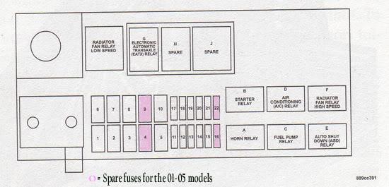 Xl 1307 07 Pt Cruiser Fuse Diagram Download Diagram