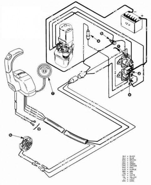 LM_7435] Mercruiser Trim Motor Wiring Diagram Free DiagramSimij Atolo Expe Batt Tron Phan Rimen Phae Mohammedshrine Librar Wiring 101