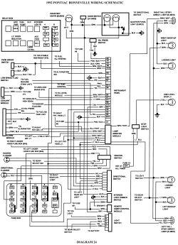 kf_2305] 1993 pontiac bonneville fuse diagram  weasi getap mohammedshrine librar wiring 101