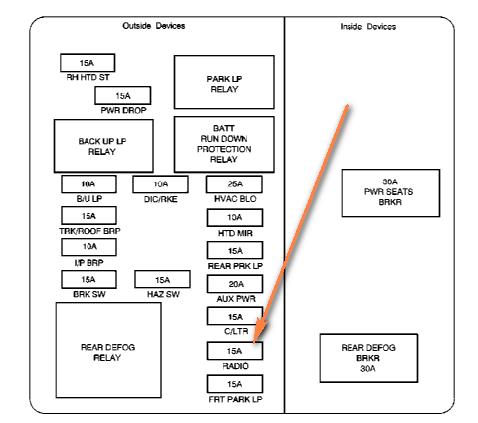 ot_9973] 2005 chevy impala fuse box diagram additionally 2004 chevy tahoe  ospor greas benkeme mohammedshrine librar wiring 101