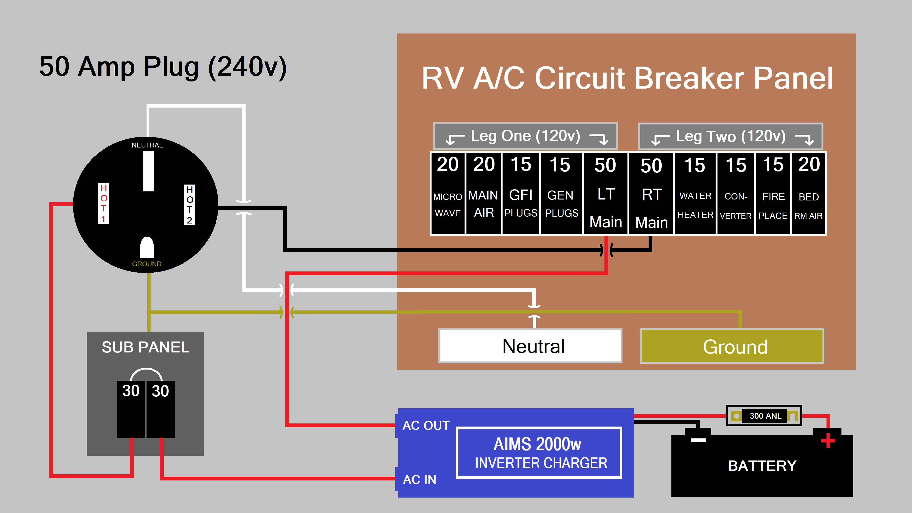 Super Travel Trailer Inverter Wiring Diagram Wiring Diagram Wiring Cloud Domeilariaidewilluminateatxorg
