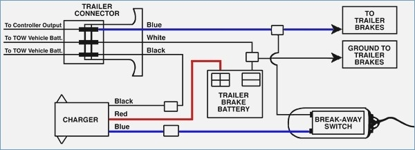 [DIAGRAM_3US]  AB_8009] Wiring For Electric Brakes Free Diagram | Wiring Diagram For Electric Brakes |  | Coun Penghe Ilari Gresi Chro Carn Ospor Garna Grebs Unho Rele  Mohammedshrine Librar Wiring 101