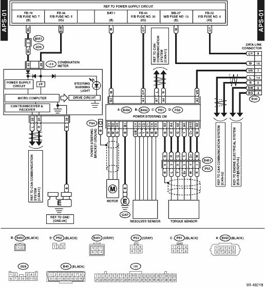 Polaris Ranger Power Steering Wiring