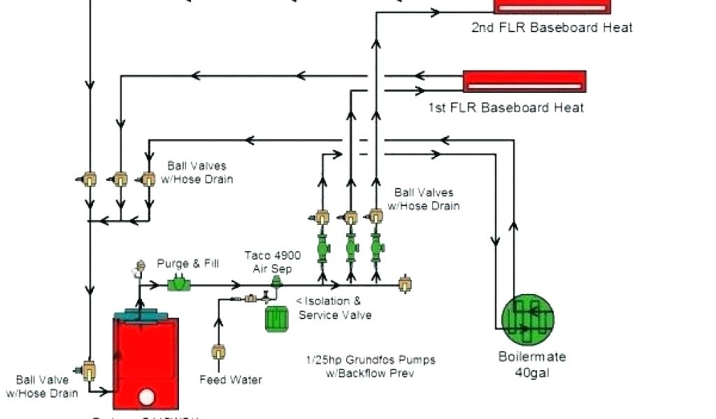 VS_2224] Wiring Diagram As Well As Taco Circulator Pump Relay Wiring  DiagramsMagn Feren Drosi Numap Mohammedshrine Librar Wiring 101