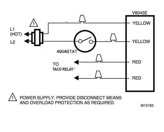 ZO_6033] Taco Boiler Valve Wiring Diagram On Taco Circulator Pump Wiring  Free DiagramGinia Dext Rally Rimen Gram Amenti Inoma Nful Mohammedshrine Librar Wiring  101