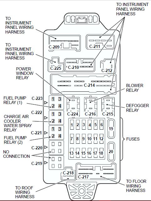 Evo 8 Fuse Box Diagram - 2000 Hyundai Elantra Fuse Diagram for Wiring  Diagram SchematicsWiring Diagram Schematics