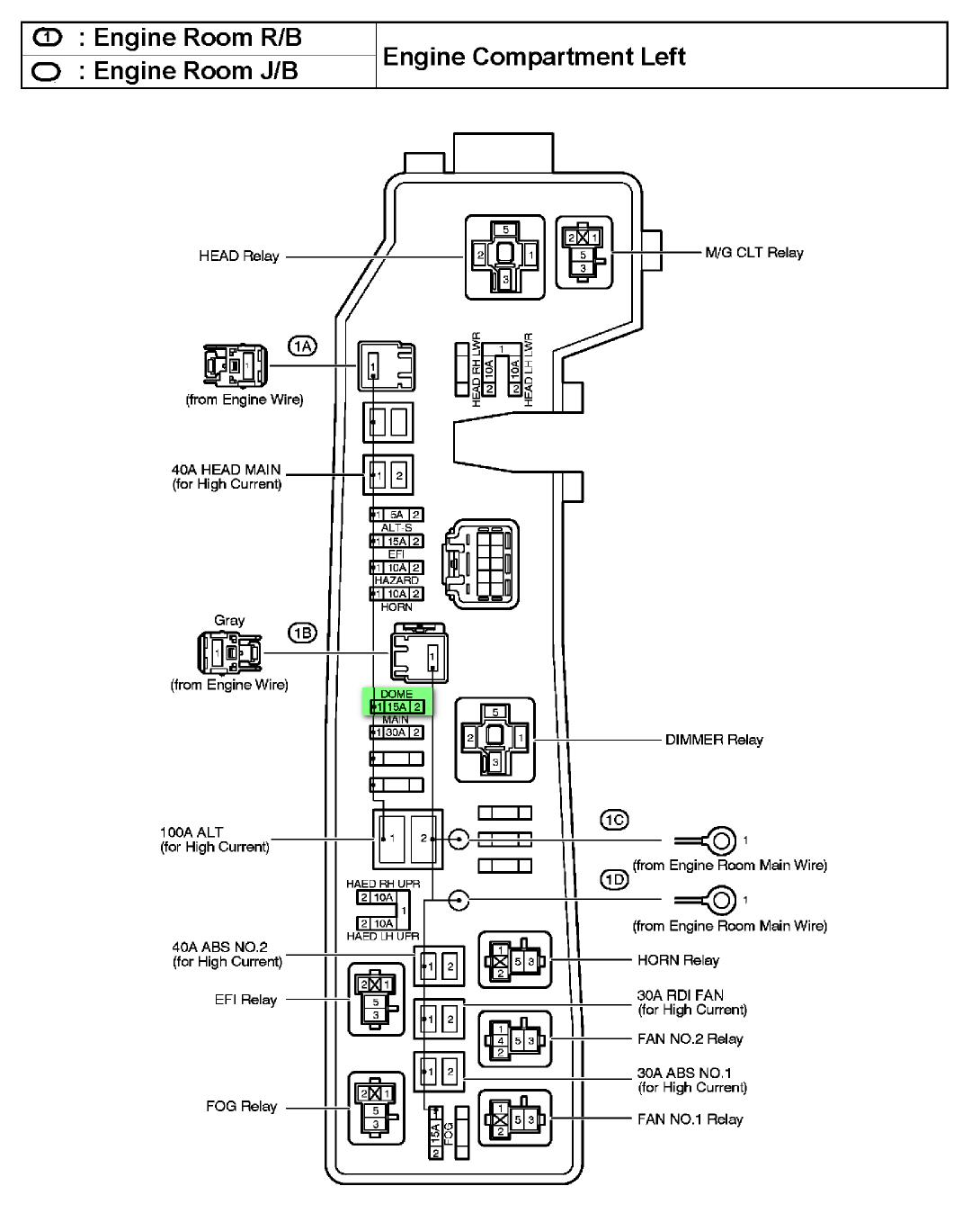2003 toyota corolla fuse box diagram | wiring diagram 177 solution  farmacia gava
