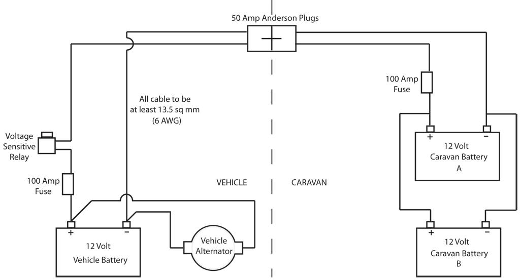 Swell Battery Wire Diagram Basic Electronics Wiring Diagram Wiring Cloud Cranvenetmohammedshrineorg