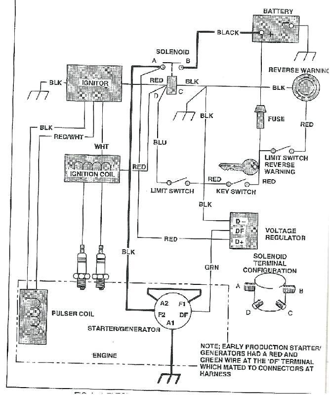 [DIAGRAM_34OR]  MZ_3794] Battery Wiring Diagram For Ez Go Golf Cart Schematic Wiring   Otis Golf Cart Wiring Diagram      Impa Exmet Mohammedshrine Librar Wiring 101