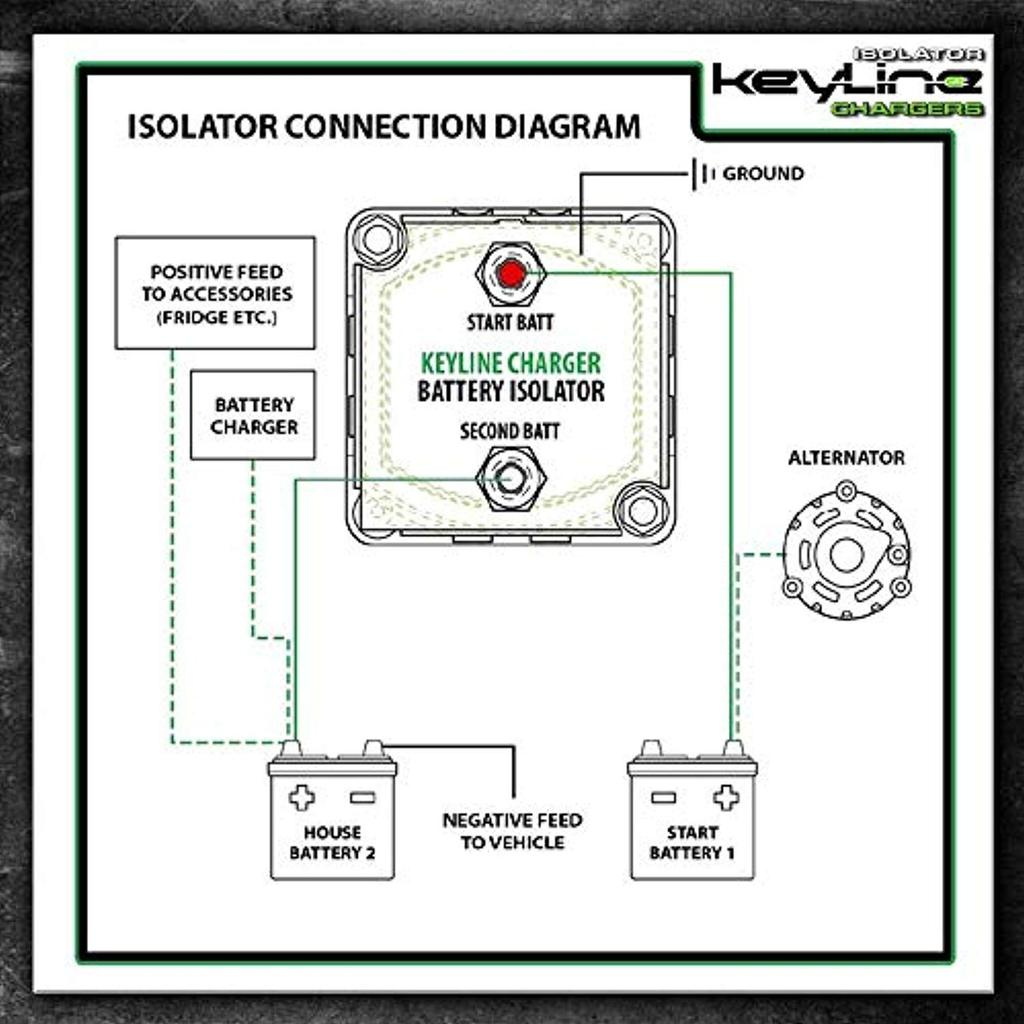 Ew 1519 Alternator Wiring On Dual Alternator Battery Isolator Wiring Diagram Schematic Wiring
