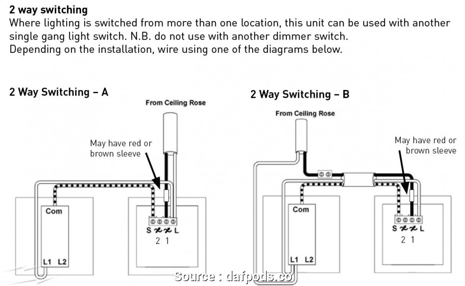 Magnificent Pir Wall Switch Wiring Diagram Extractor Fan Wiring Diywiki Welcome Wiring Cloud Inklaidewilluminateatxorg