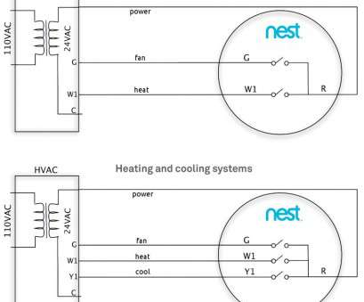 Wiring Diagram For A Nest Thermostat from static-resources.imageservice.cloud