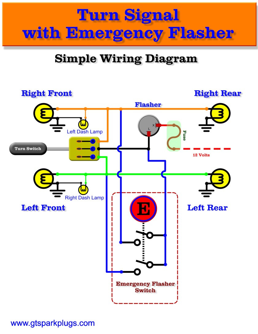 Gy6 Flasher Relay Wiring Diagram - 2004 Toyota 4runner Wiring Diagrams -  jaguars.fordwire.warmi.fr | Gy6 Flasher Relay Wiring Diagram |  | Wiring Diagram Resource