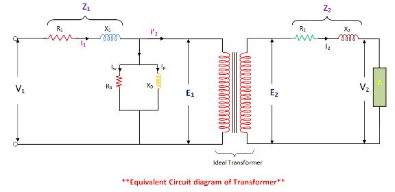 Wondrous Wiring Diagram For Transformer Wiring Diagram Database Wiring Cloud Licukaidewilluminateatxorg