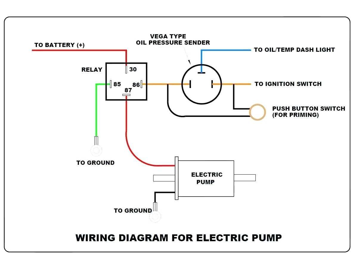 Ford Electric Fuel Pump Wiring Diagram Ruckus Headlight Wiring Diagram Enginee Diagrams Sampwire Jeanjaures37 Fr