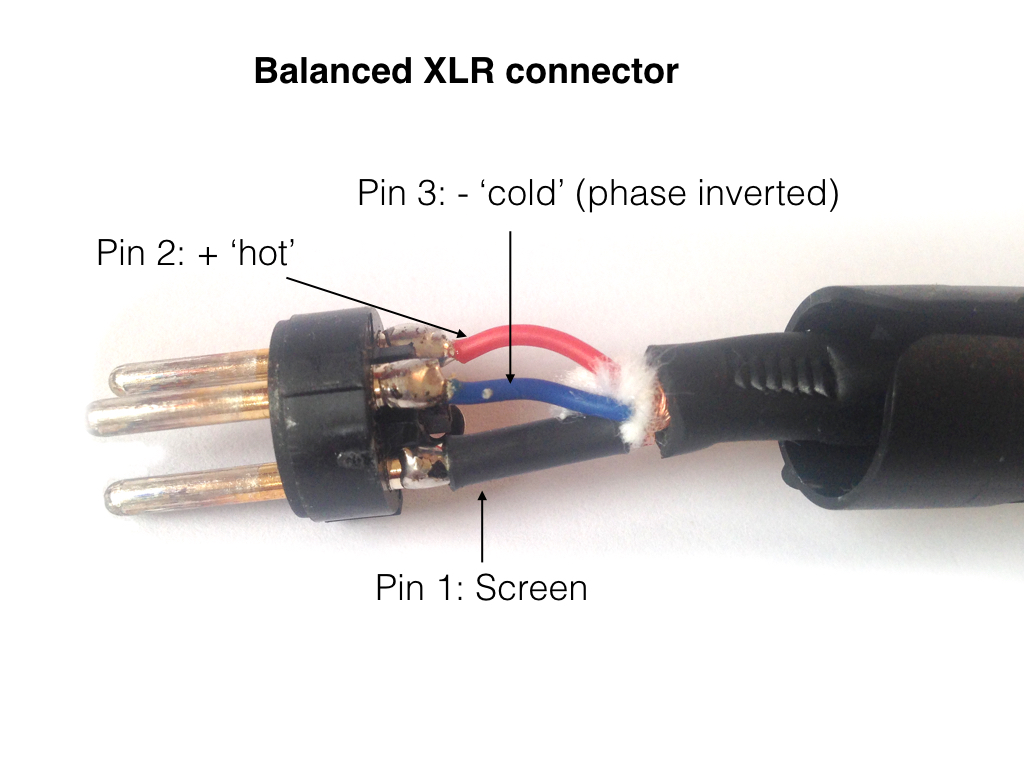 Ga 9505 Rca Unbalanced To Balanced Xlr Wiring On Xlr Speaker Wiring Diagram Schematic Wiring