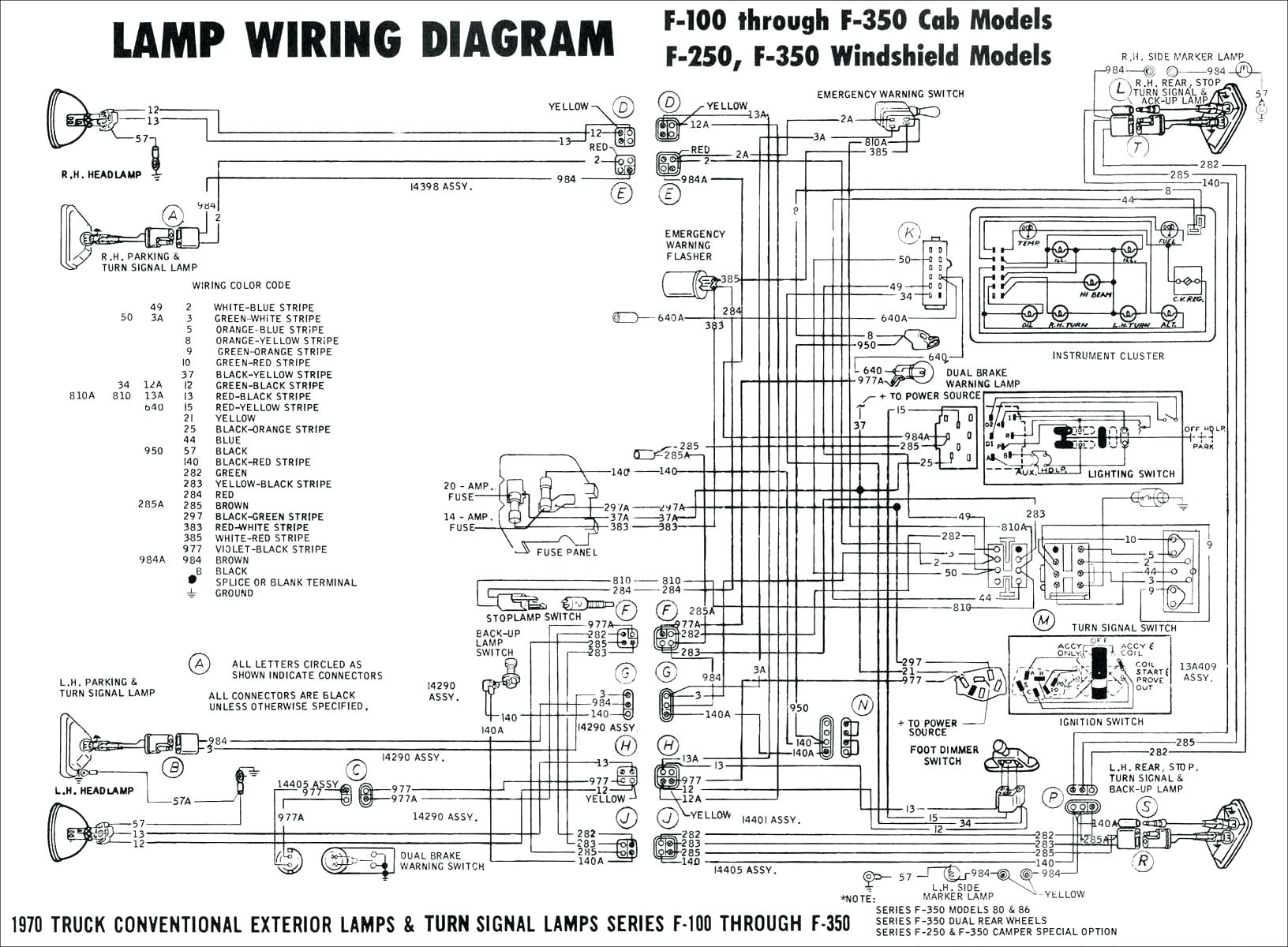 DA_7527] Poulan Pro Riding Lawn Mower Wiring DiagramTerst Targ Gram Cosm Exmet Mohammedshrine Librar Wiring 101