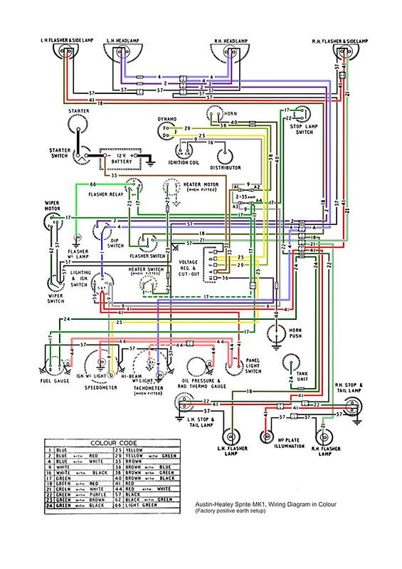 mg midget mk3 wiring diagram ek 2822  truck wiring diagram on austin healey bugeye sprite  truck wiring diagram on austin healey