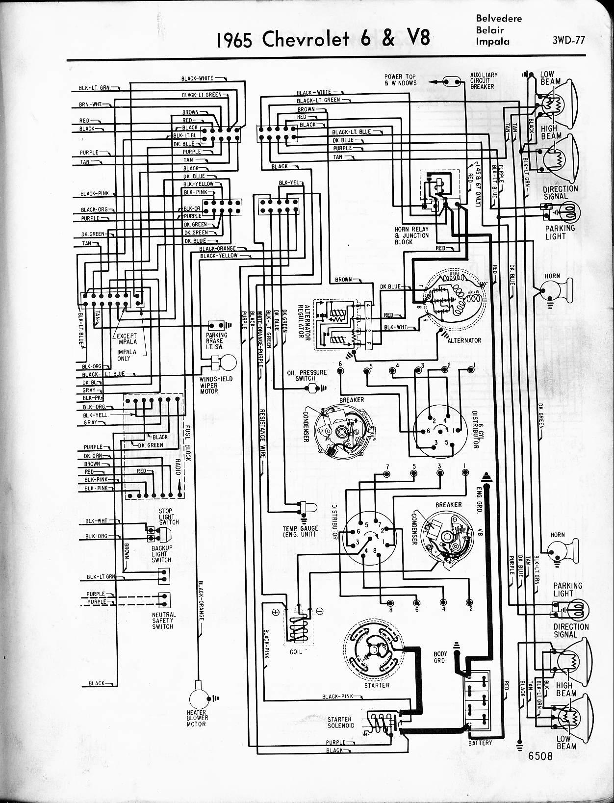 Magnificent 1967 Chevelle Wiring Diagram Basic Electronics Wiring Diagram Wiring Cloud Hisonepsysticxongrecoveryedborg