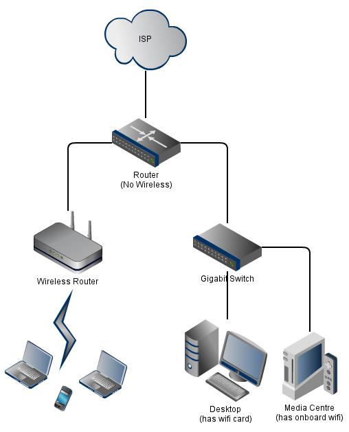 co0765 wireless access point diagram free diagram