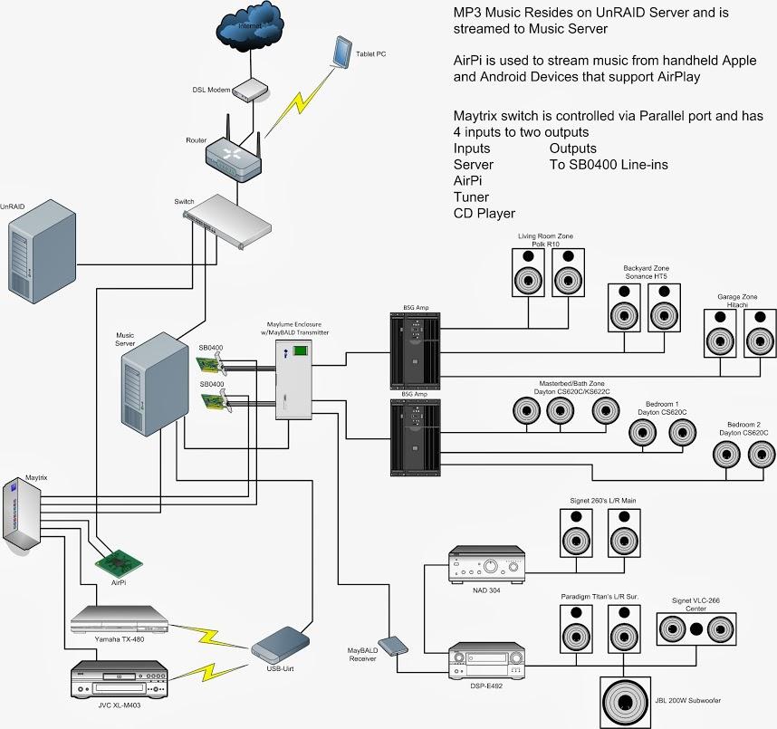 Et 5070 Audi Speakers Wiring Diagram