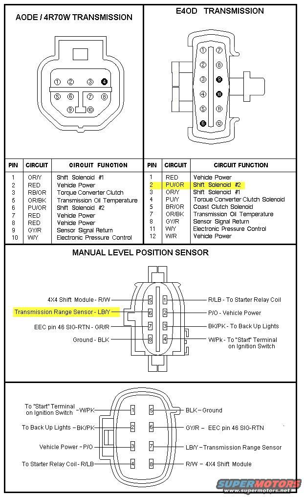 Re 1495  Torque Converter Clutchcar Wiring Diagram Free