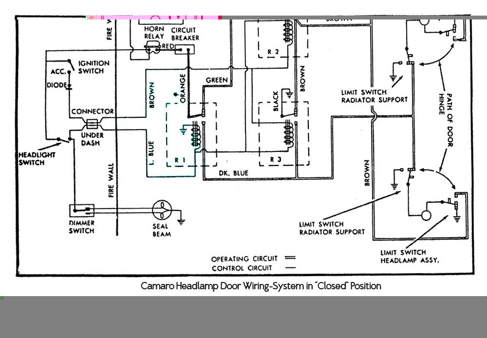 Excellent Camaro Brake Light Switch 1967 Gto Dash Wiring Diagram 1970 Chevelle Wiring Cloud Dulfrecoveryedborg