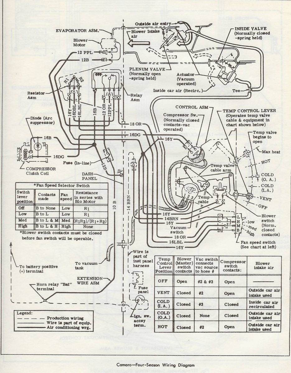 Wiring Diagram 68 Camaro Wiper Motor