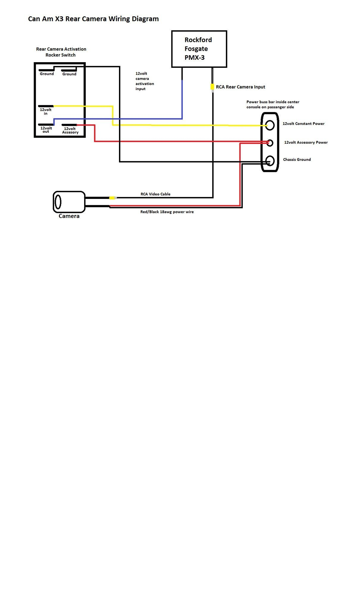 Can Am Commander Wiring Diagram from static-resources.imageservice.cloud