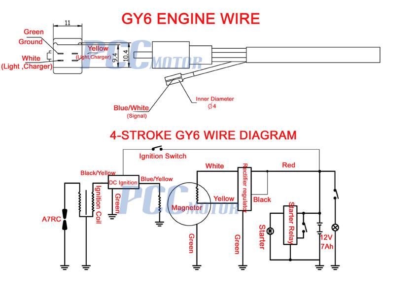 Groovy 50Cc 150Cc Moped Gy6 Wire Diagram Wiring Cloud Picalendutblikvittorg