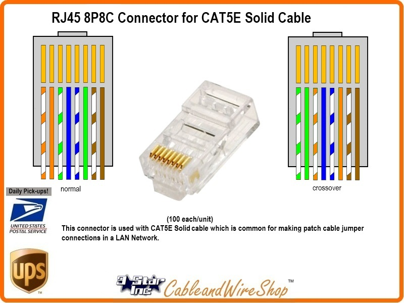 category 5e cable wiring diagram cat5e cable wiring diagram wiring diagram data  cat5e cable wiring diagram wiring