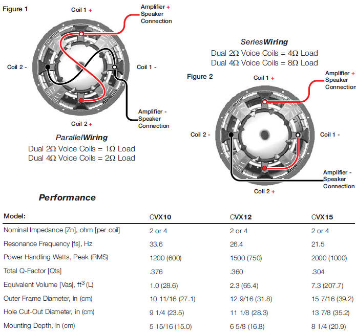 [DIAGRAM_38IS]  EL_5942] Speaker Wiring Diagram Additionally Kicker L7 Wiring Diagram As  Well   L7 Solo Baric Wiring Diagram      Spoat Bepta Mohammedshrine Librar Wiring 101
