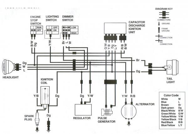1997 Yamaha Blaster Wiring Diagram - 1977 Ford Fuse Box -  loader.ab16.jeanjaures37.fr | 1997 Yamaha Blaster Wiring Diagram |  | Wiring Diagram Resource