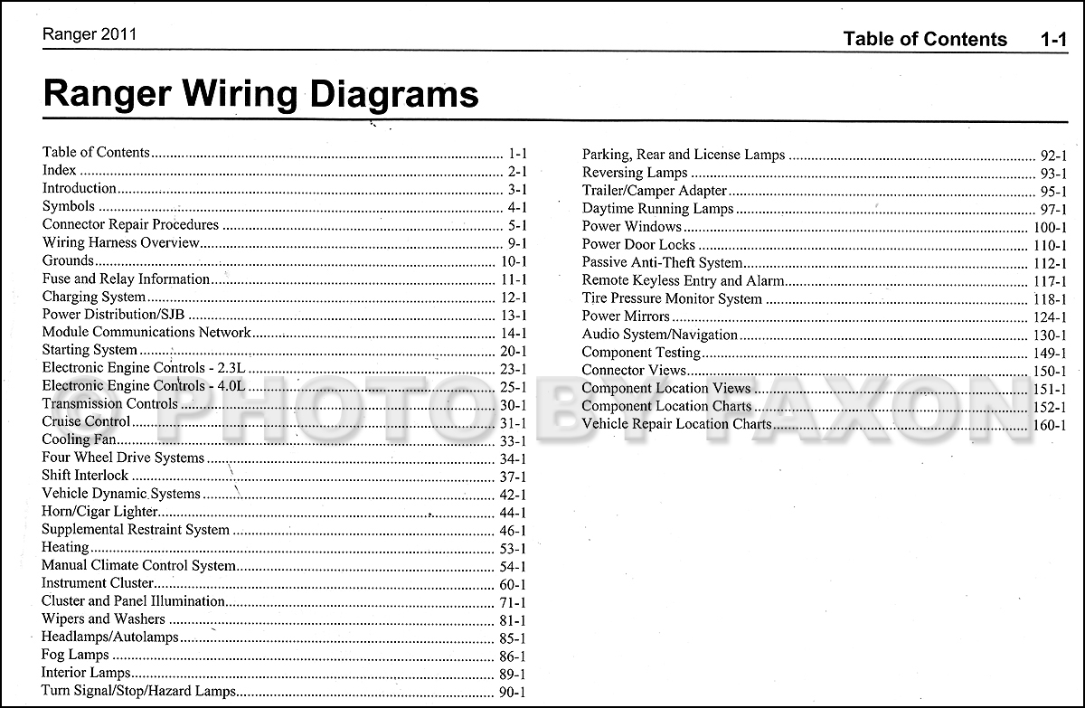 Outstanding 2013 Camry Fuse Diagram Wiring Library Wiring Cloud Monangrecoveryedborg