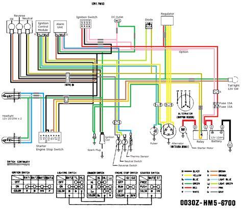 110cc atv wiring diagram remote mitc wiring diagram