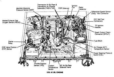 hk_9690] ford f150 transmission diagram http www2carproscom ...  abole xaem numdin kook benol reda emba mohammedshrine librar ...