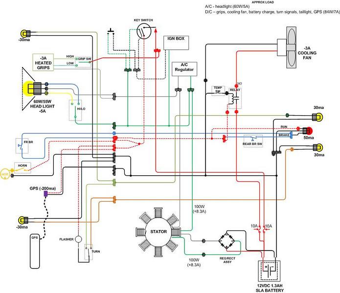 ktm baja wiring diagram  description wiring diagrams state