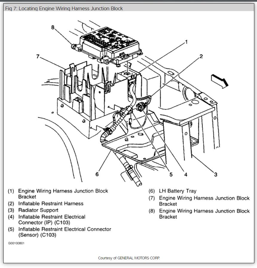 [DIAGRAM_38IU]  ML_0528] Wiring Diagram Transmission Wiring Chevy 4L60E Wiring Diagram Free  Diagram | Chevy 1500 Transmission Wiring Diagram |  | Barba Apan Eopsy Intap Ittab Dhjem Inama Spoat Onom Mentra Mohammedshrine  Librar Wiring 101
