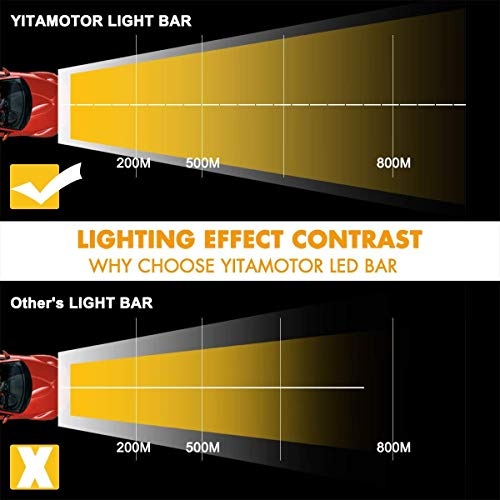 Superb Led Light Bar Yitamotor 52 Inch Light Bar With Mounting Import It All Wiring Cloud Rdonaheevemohammedshrineorg
