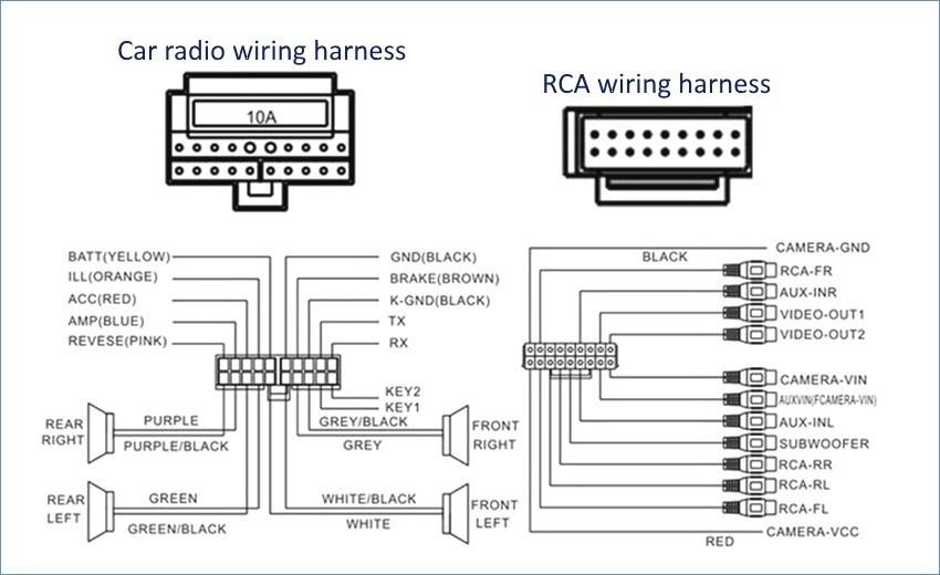 2004 Saab 9 3 Stereo Wiring Diagram