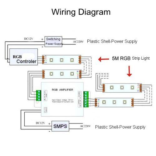 [DIAGRAM_5LK]  YY_3356] Led Strips Rgb Wiring Diagram Free Diagram | Led Strip Light Amplifier Wiring Schematic |  | Oupli Weasi Getap Mohammedshrine Librar Wiring 101