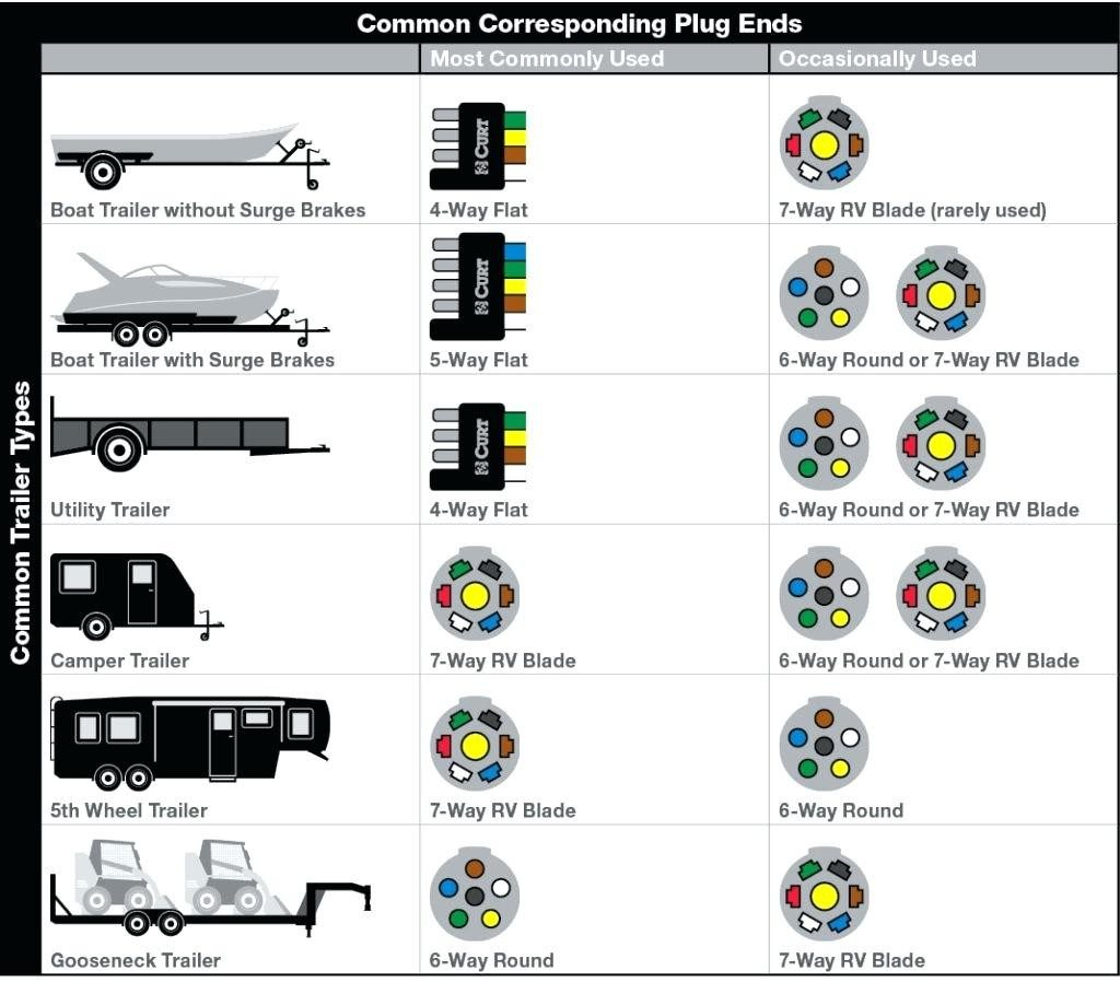 7 Pin Wiring Diagram Chevy from static-resources.imageservice.cloud