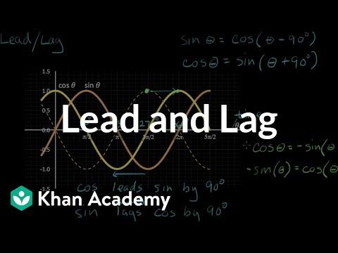 [SCHEMATICS_4ER]  AL_5585] Lead Lag Wiring Diagram Download Diagram | Lead Lag Wiring Diagram |  | Funi Retr Isra Mohammedshrine Librar Wiring 101