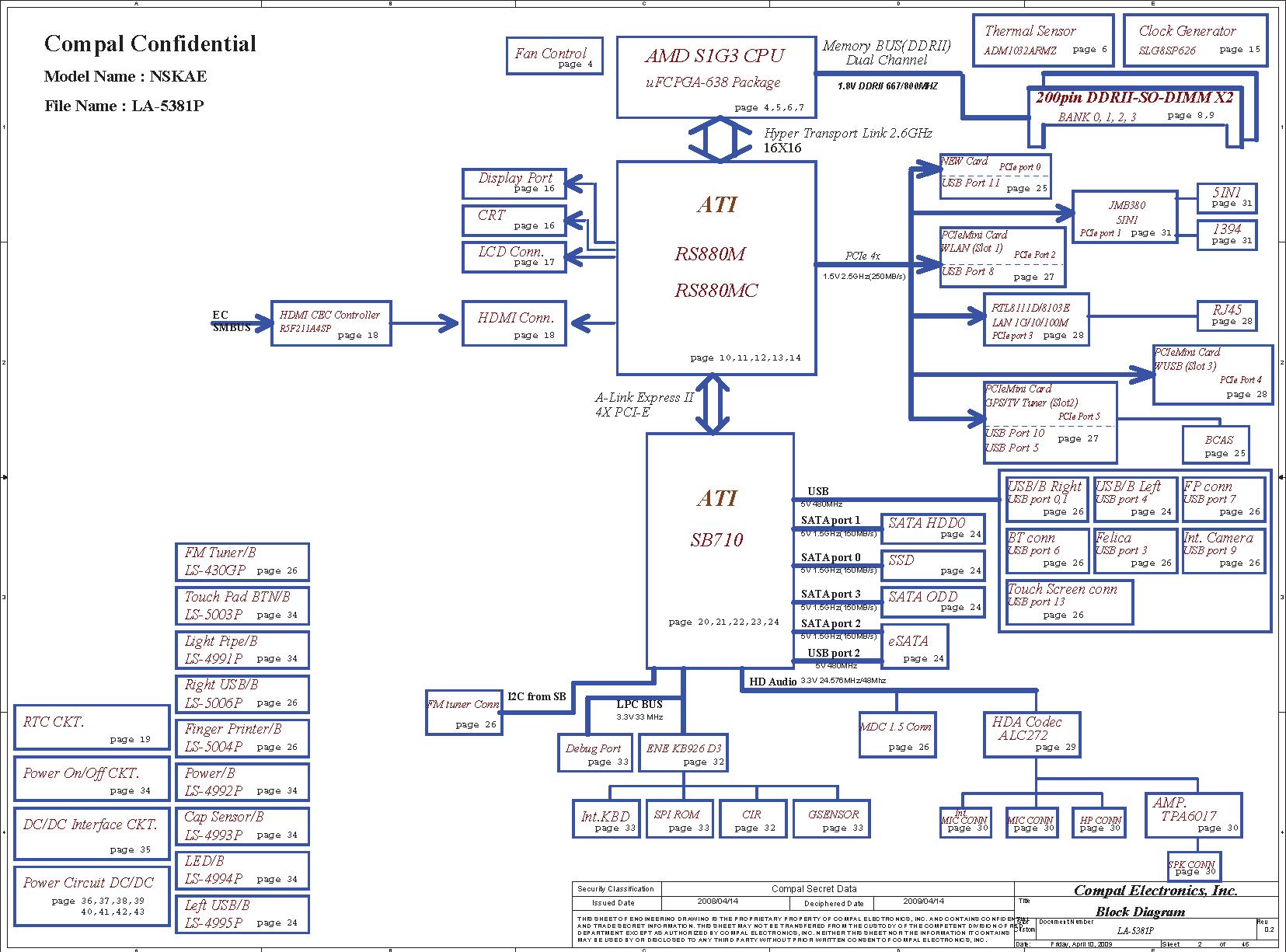 [EQHS_1162]  EV_8414] Toshiba Laptop Schematics Get Free Image About Wiring Diagram Free  Diagram | Toshiba Laptop Wiring Diagram |  | Intel Xeira Mohammedshrine Librar Wiring 101