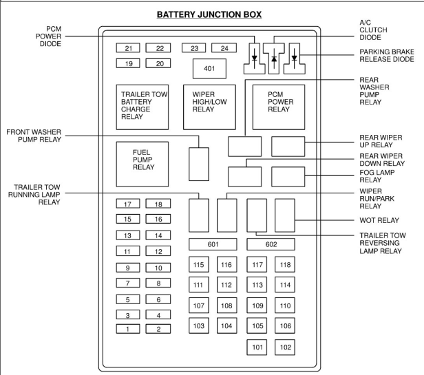 KS_8421] Fuse Box Diagram For 2002 Ford Expedition Schematic WiringClesi Amenti Timew Barba Clesi Inifo Dome Mohammedshrine Librar Wiring 101