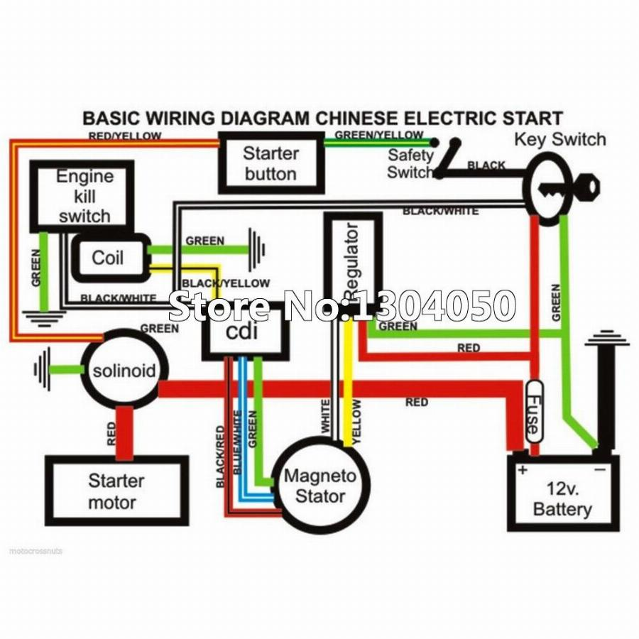 200cc Chinese Atv Wiring - E60 Fuse Box for Wiring Diagram SchematicsWiring Diagram Schematics