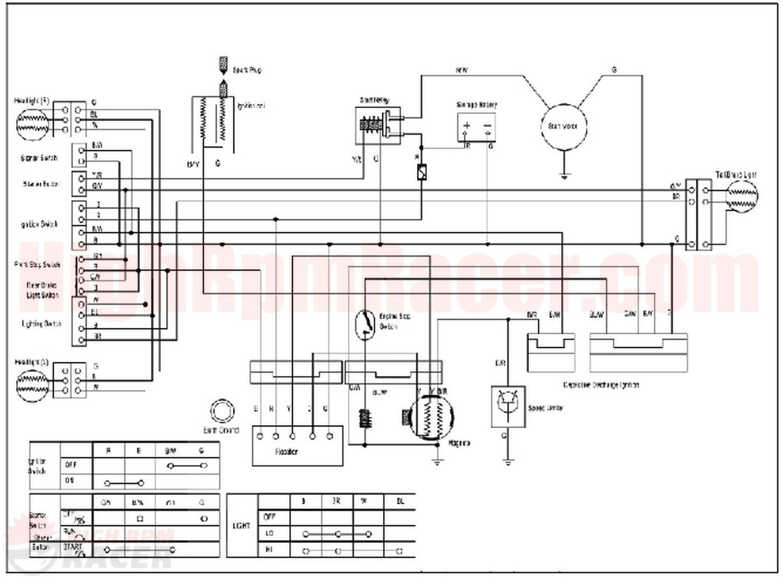 LY_9487] 90Cc Atv Wiring Diagram Get Free Image About Wiring Diagram Free  DiagramOidei Adit Itive Kapemie Aesth Jidig Isra Mohammedshrine Librar Wiring 101