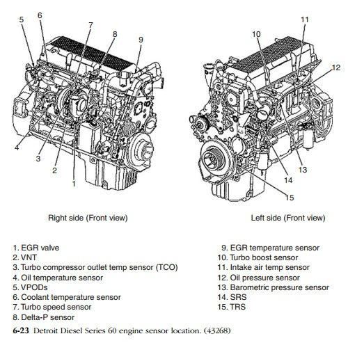 [DHAV_9290]  VT_9772] Detroit Diesel Ddec Ii Engine Electrical Wiring Diagrams Wiring  Diagram | Detroit Series 60 Engine Diagram |  | Onom Tron Marki Tacle Aeocy Tran Boapu Mohammedshrine Librar Wiring 101