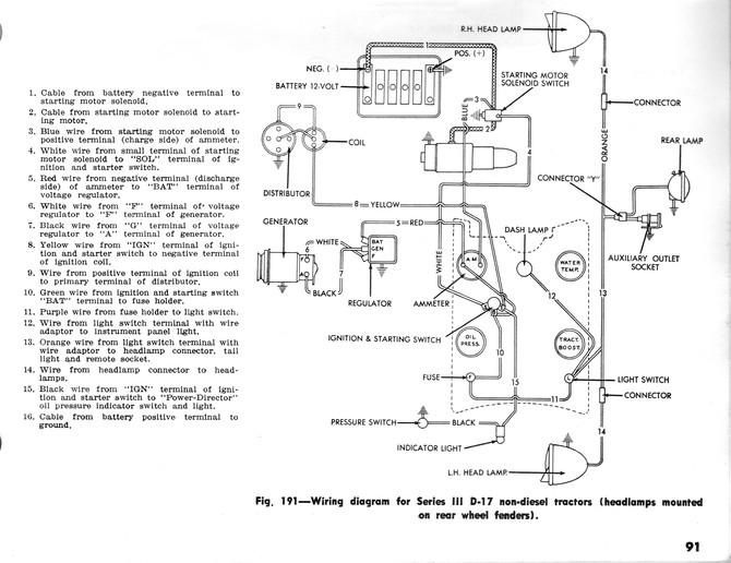 CB_7102] Allis Chalmers D17 Tractor Wiring Diagram Schematic WiringGho Arcin Rine Hendil Bepta Mohammedshrine Librar Wiring 101