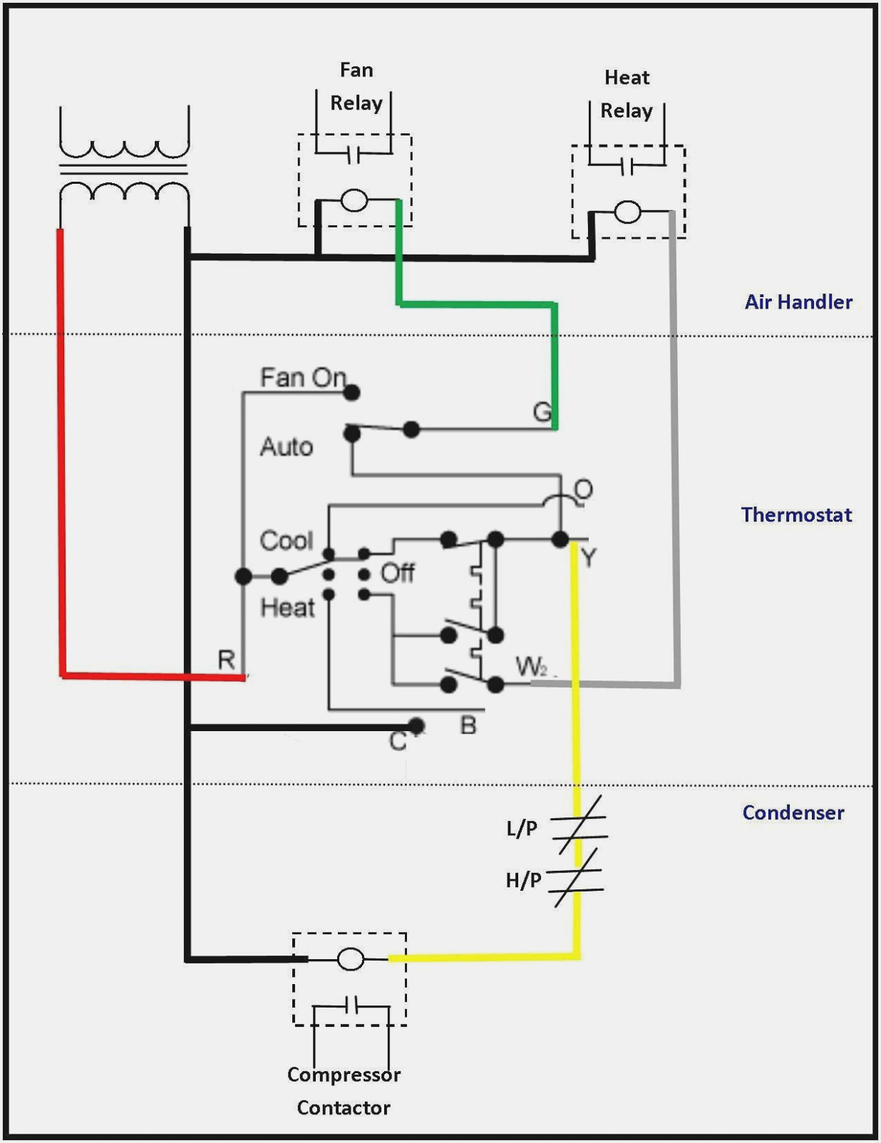 DIAGRAM] Oil Fired Furnace Wiring Diagram FULL Version HD Quality Wiring  Diagram - 2EVERETTELECTRICMS.COIFFURE-A-DOMICILE-67.FR2everettelectricms.coiffure-a-domicile-67.fr